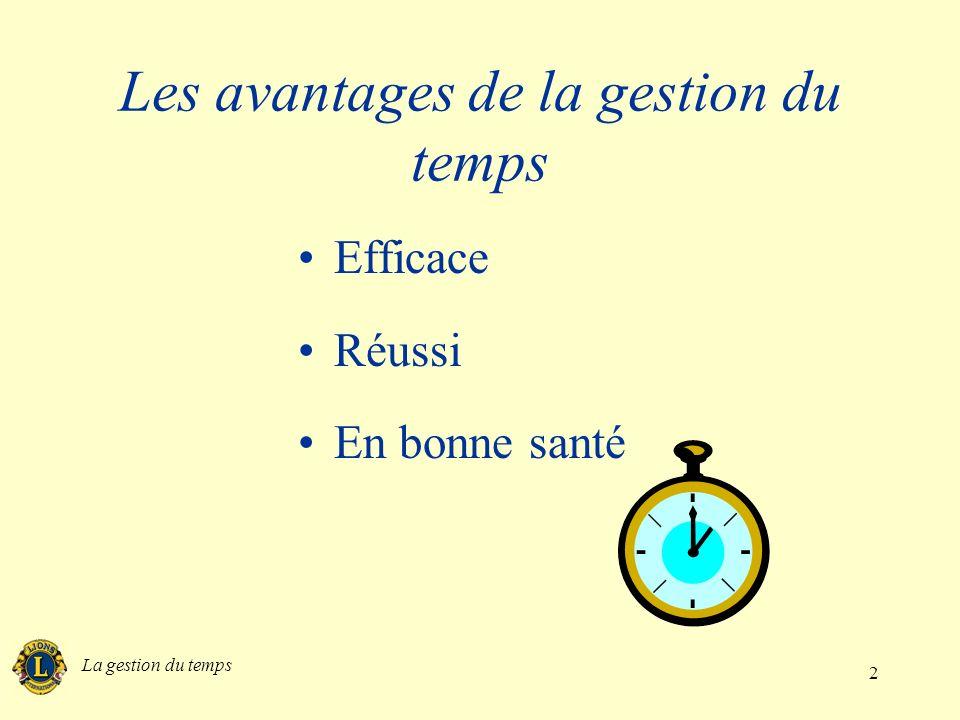 Les avantages de la gestion du temps