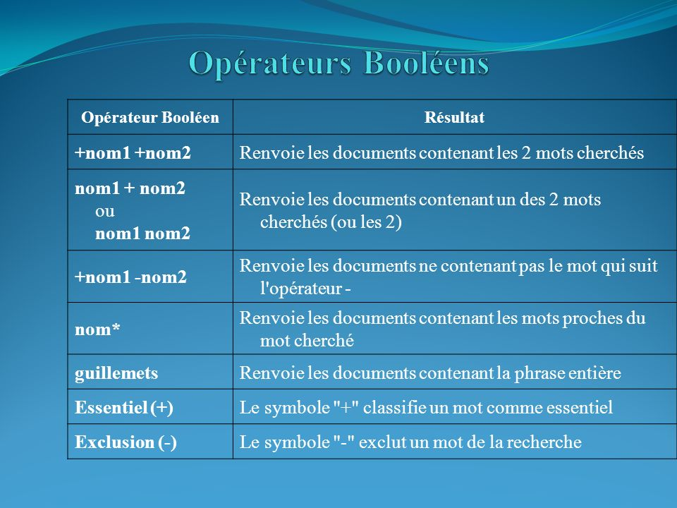 Opérateurs Booléens +nom1 +nom2