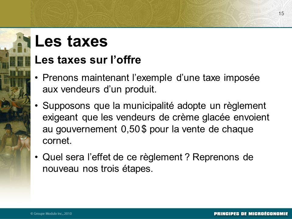 Les taxes Les taxes sur l'offre
