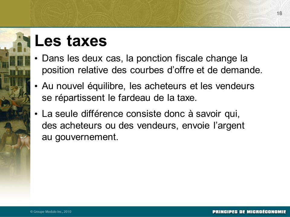 07/23/09 18. Les taxes. Dans les deux cas, la ponction fiscale change la position relative des courbes d'offre et de demande.