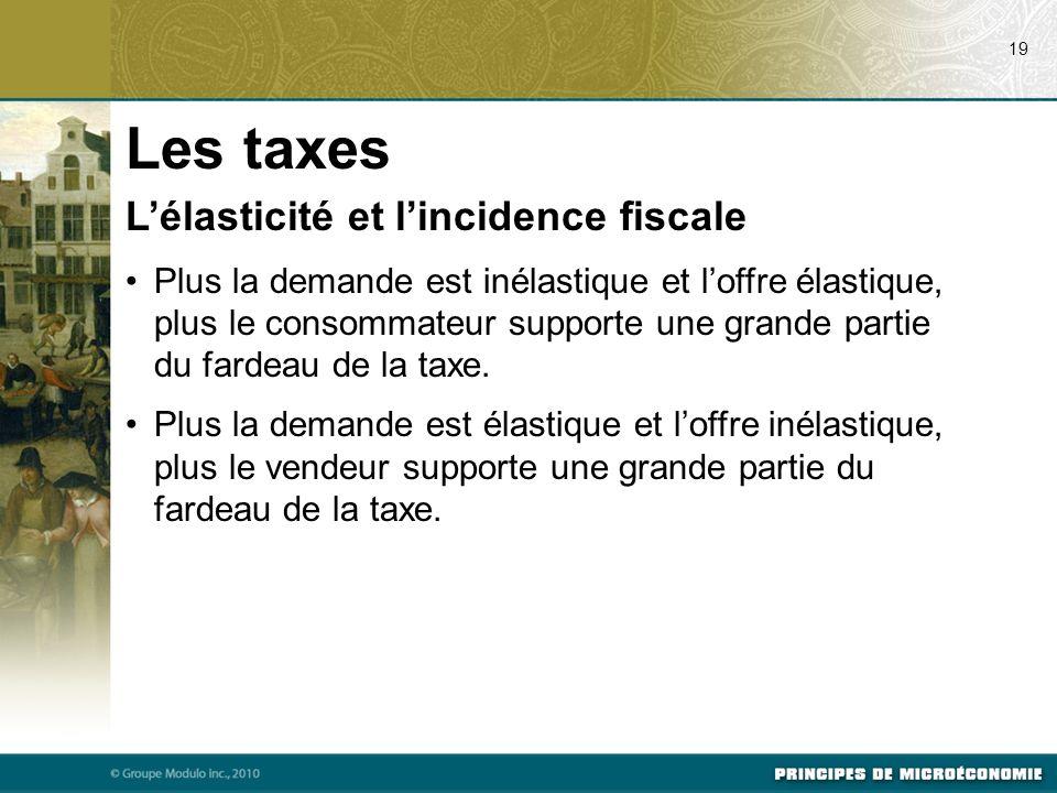 Les taxes L'élasticité et l'incidence fiscale