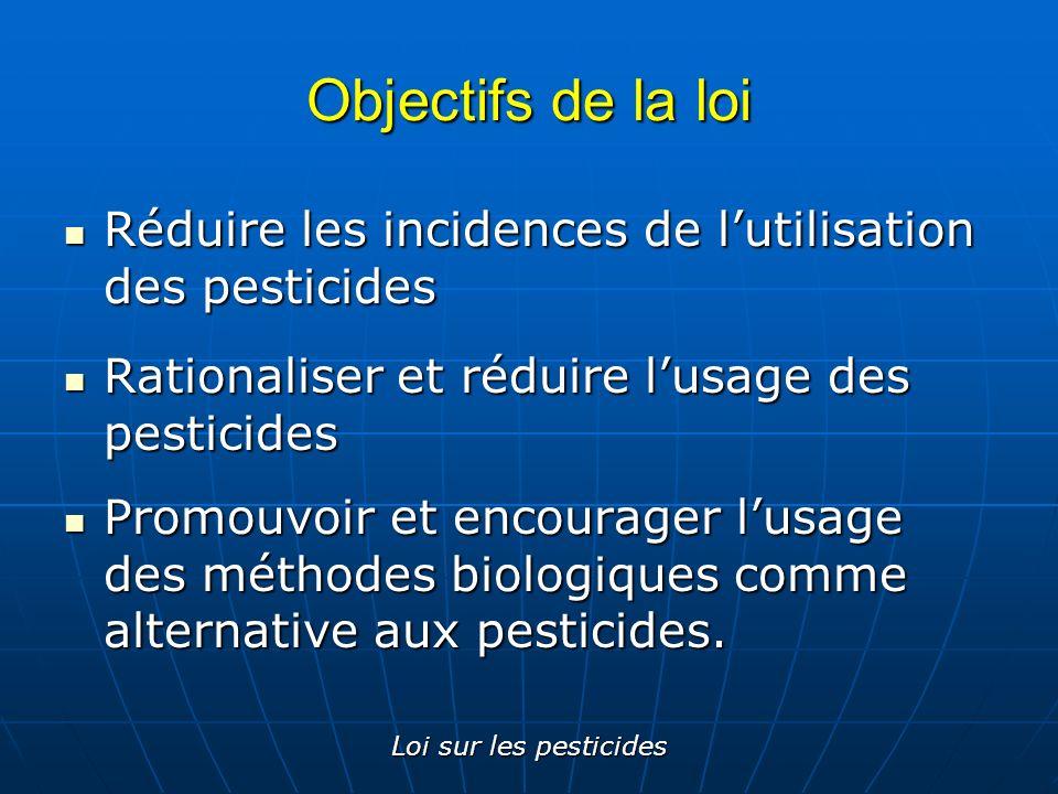 Objectifs de la loi Réduire les incidences de l'utilisation des pesticides. Rationaliser et réduire l'usage des pesticides.
