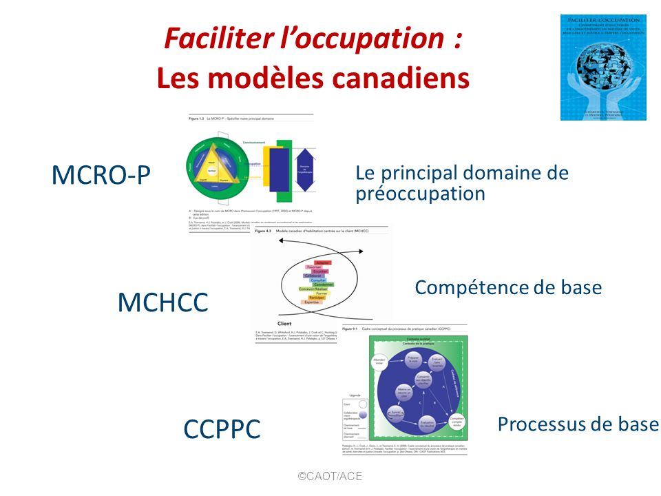 Faciliter l'occupation : Les modèles canadiens