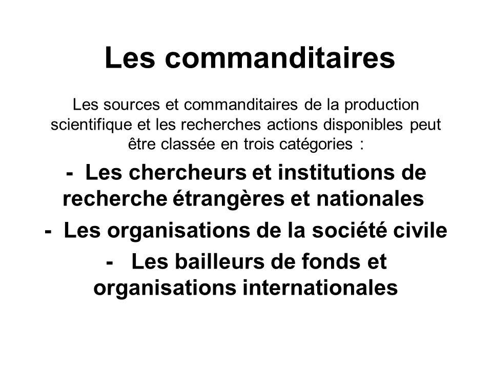 - Les organisations de la société civile
