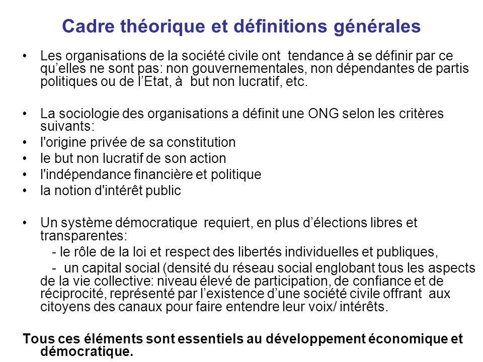 Cadre théorique et définitions générales