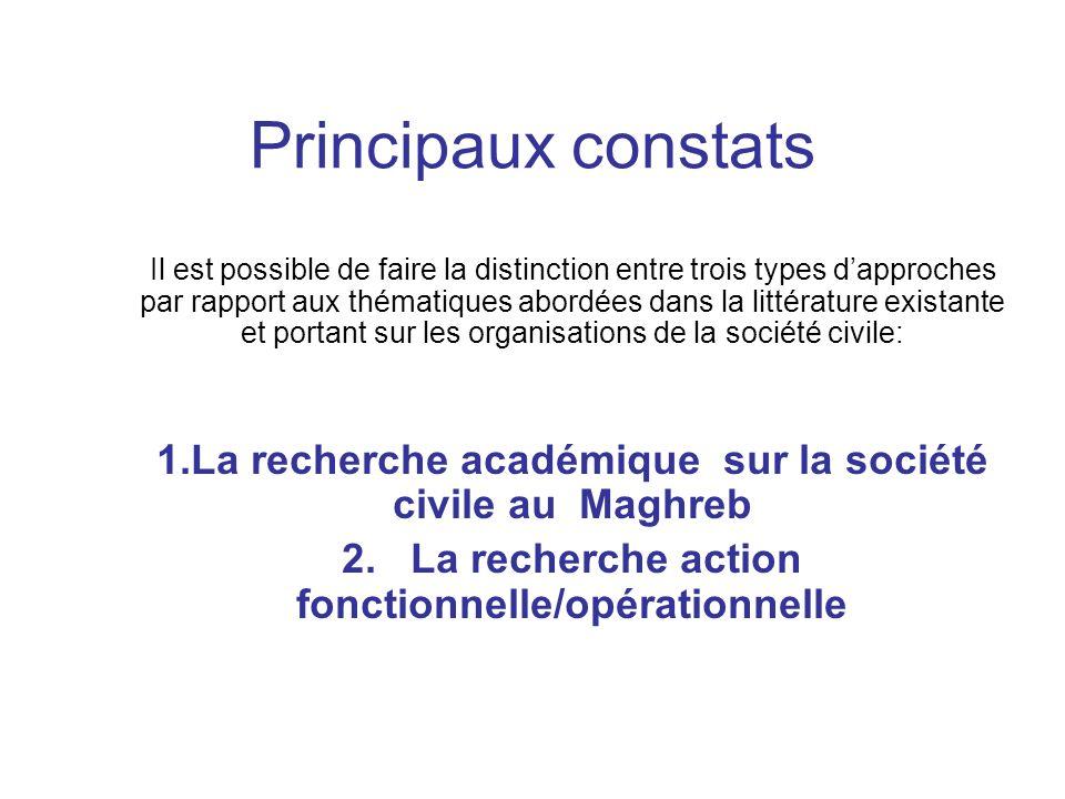 La recherche académique sur la société civile au Maghreb