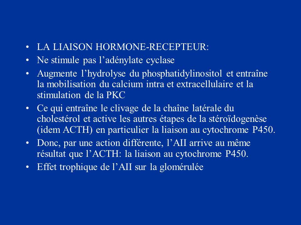 LA LIAISON HORMONE-RECEPTEUR: