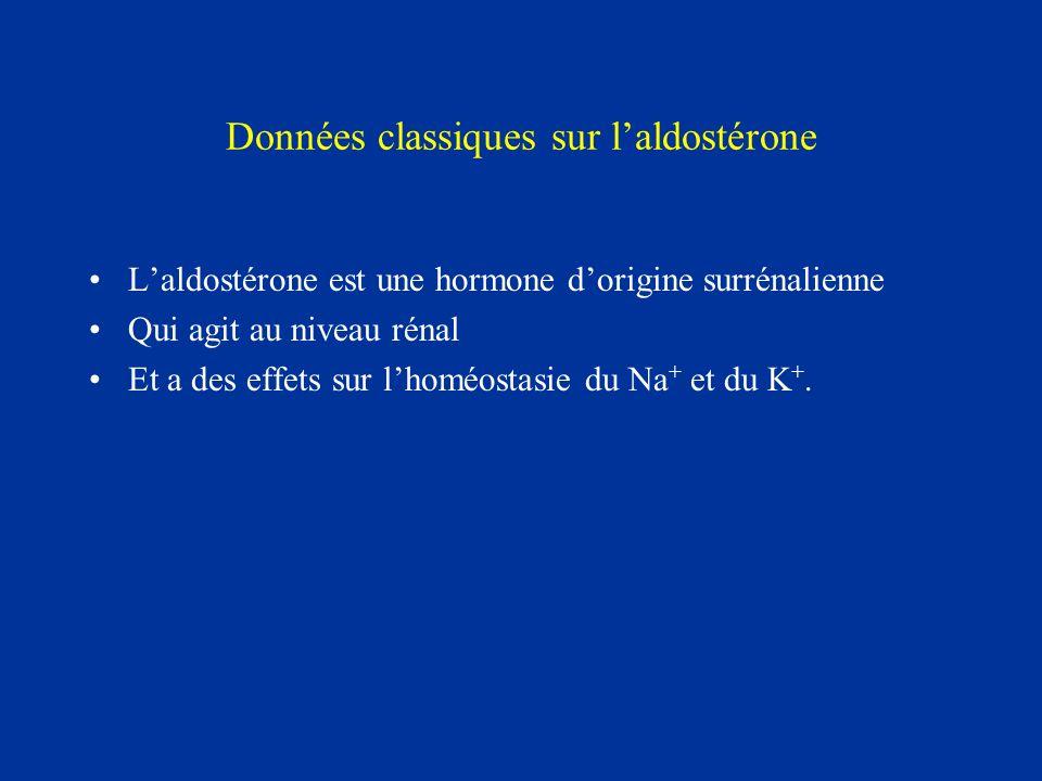 Données classiques sur l'aldostérone