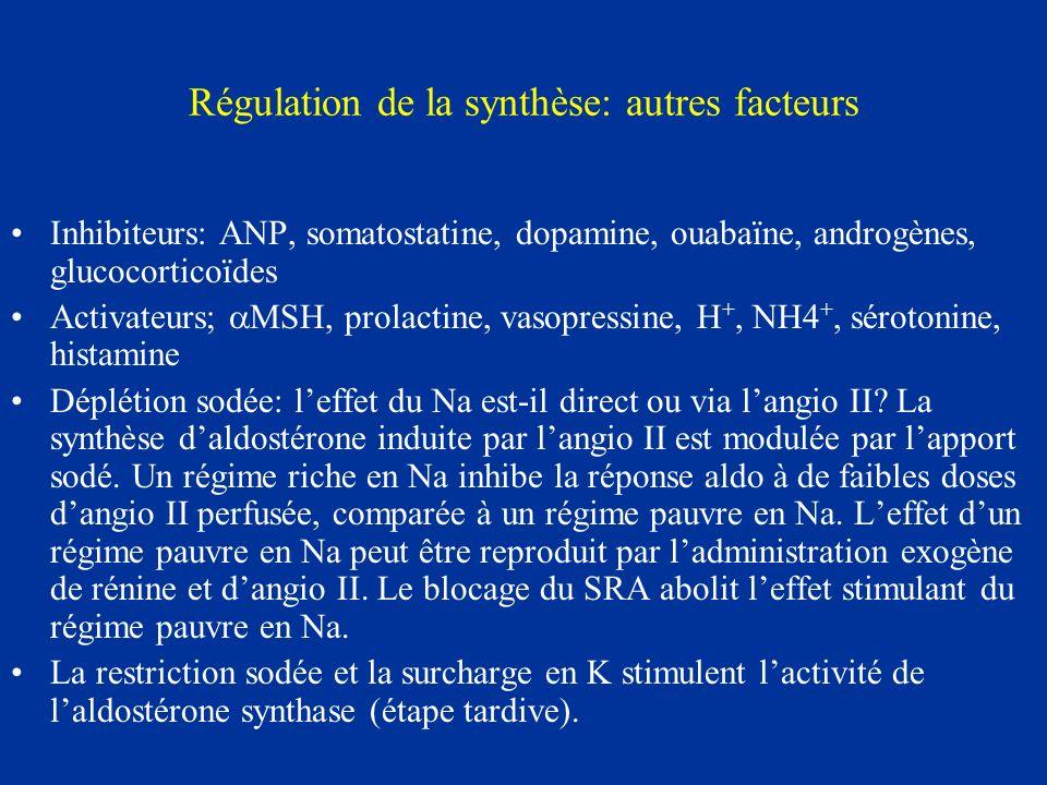 Régulation de la synthèse: autres facteurs