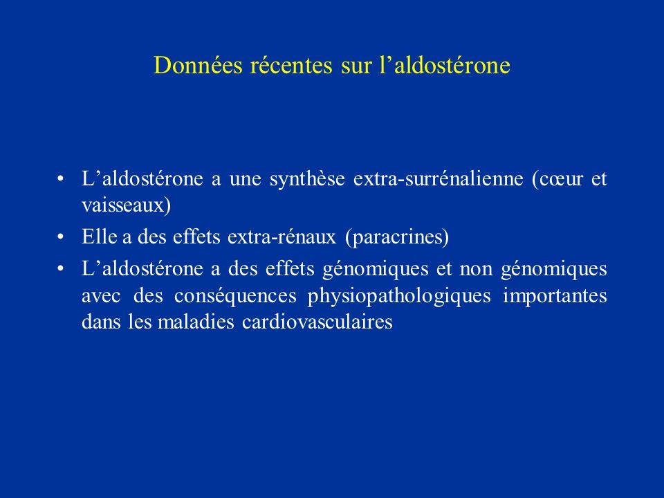 Données récentes sur l'aldostérone