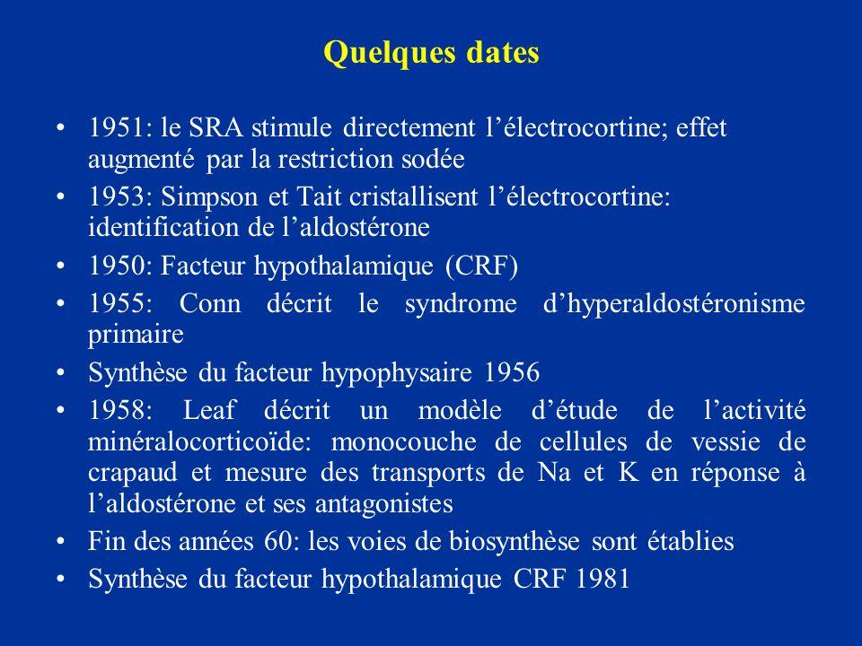 Quelques dates 1951: le SRA stimule directement l'électrocortine; effet augmenté par la restriction sodée.