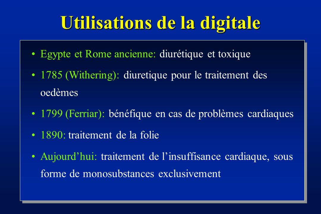 Utilisations de la digitale