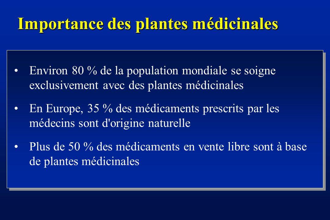 Importance des plantes médicinales