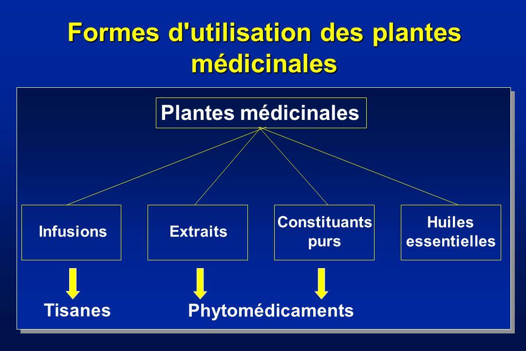 Formes d utilisation des plantes médicinales