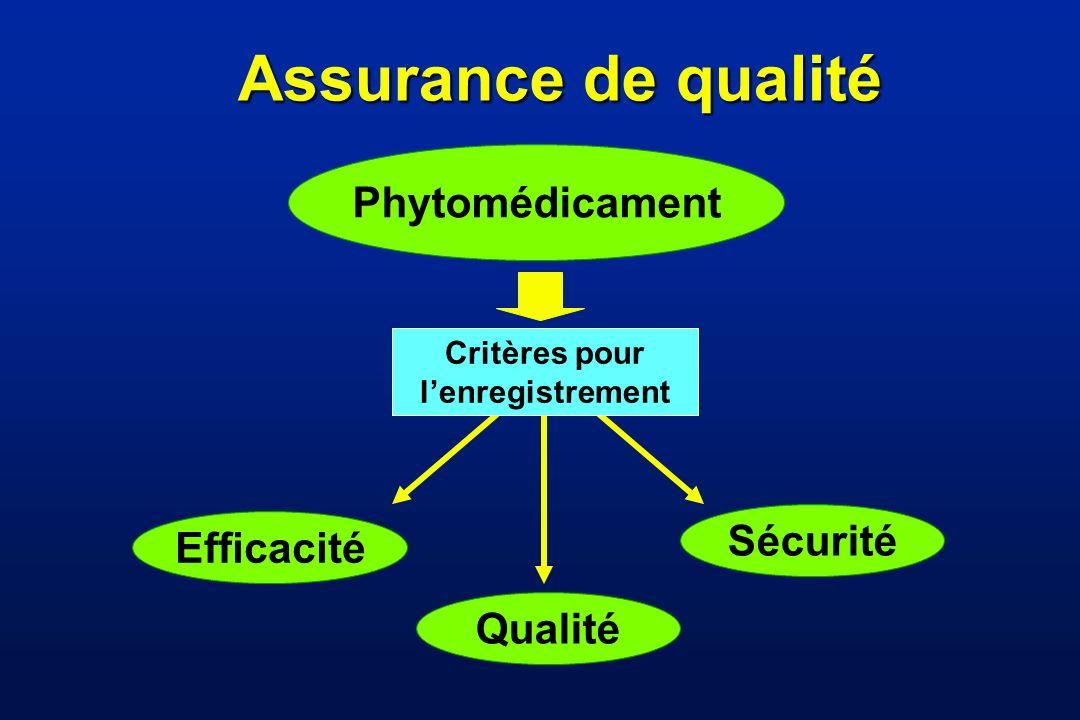 Assurance de qualité Phytomédicament Sécurité Efficacité Qualité