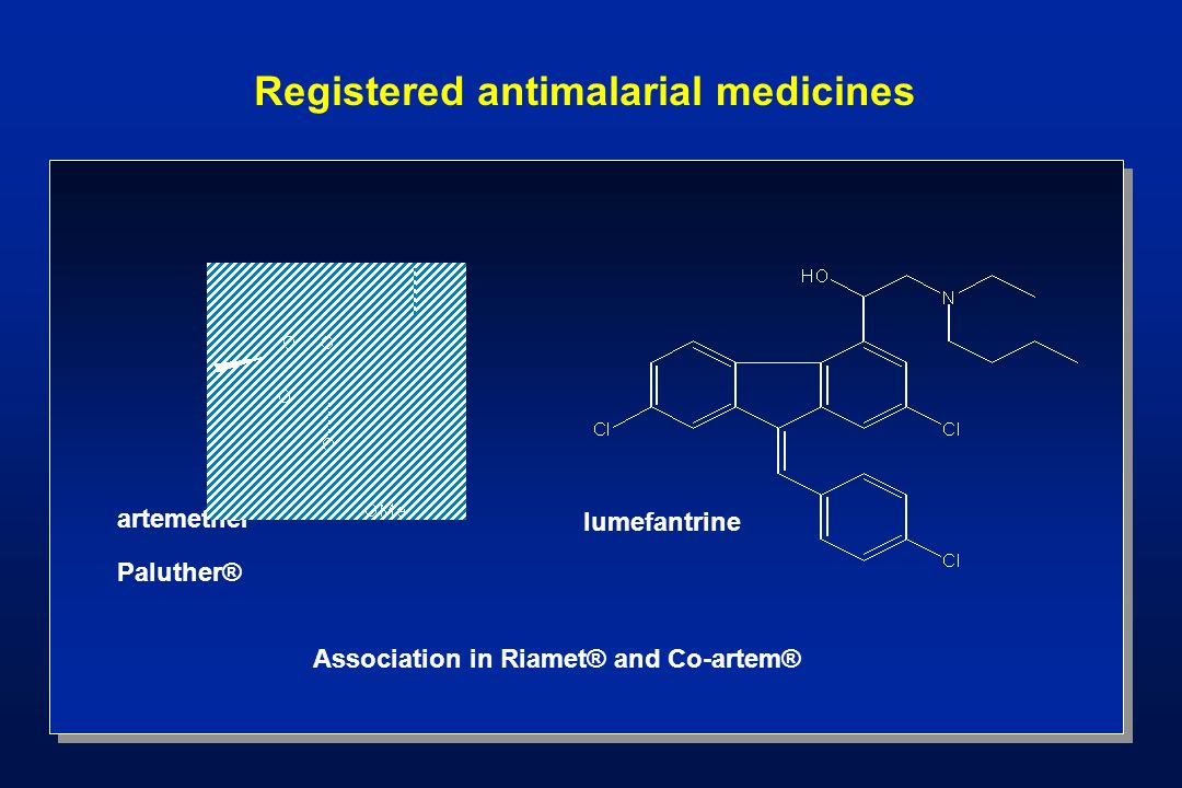 Registered antimalarial medicines