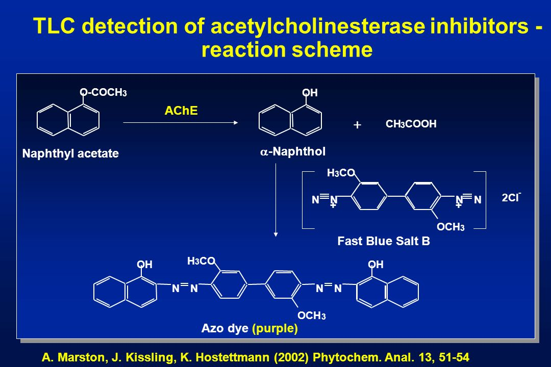 TLC detection of acetylcholinesterase inhibitors - reaction scheme