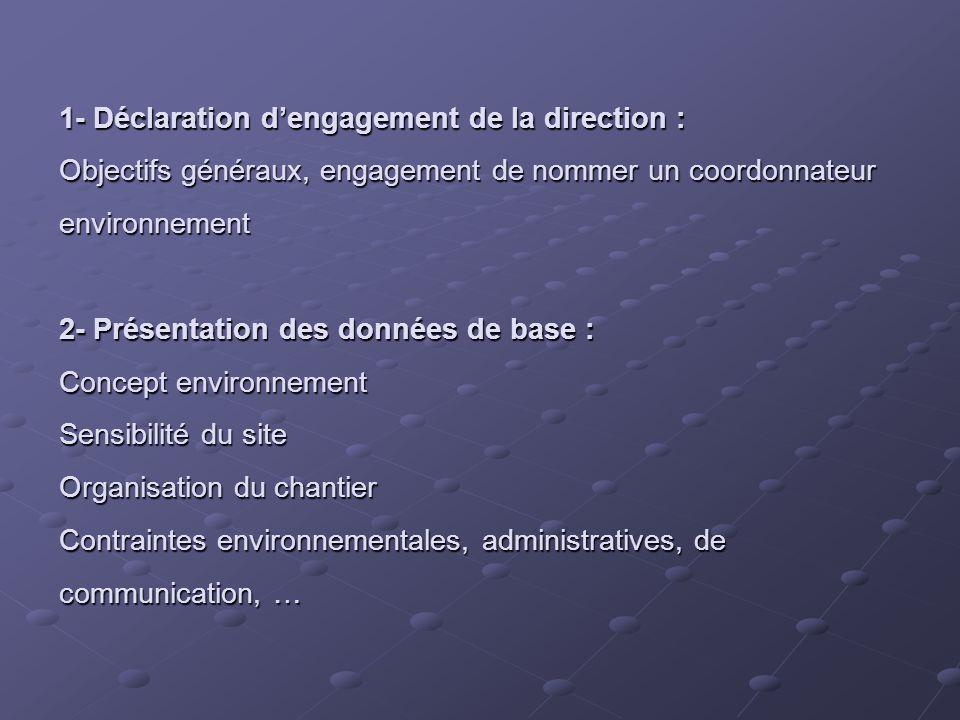 1- Déclaration d'engagement de la direction : Objectifs généraux, engagement de nommer un coordonnateur environnement 2- Présentation des données de base : Concept environnement Sensibilité du site Organisation du chantier Contraintes environnementales, administratives, de communication, …