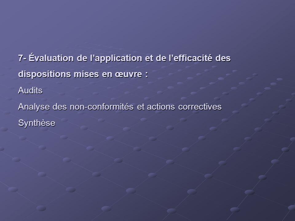 7- Évaluation de l'application et de l'efficacité des dispositions mises en œuvre : Audits Analyse des non-conformités et actions correctives Synthèse