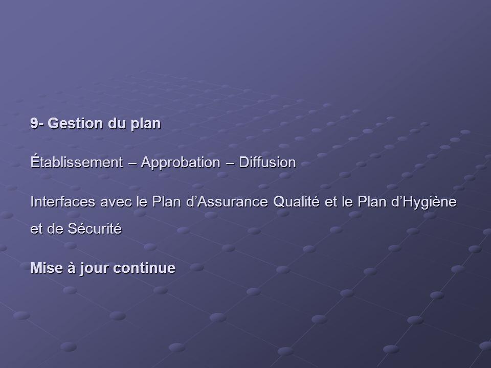 9- Gestion du plan Établissement – Approbation – Diffusion Interfaces avec le Plan d'Assurance Qualité et le Plan d'Hygiène et de Sécurité Mise à jour continue
