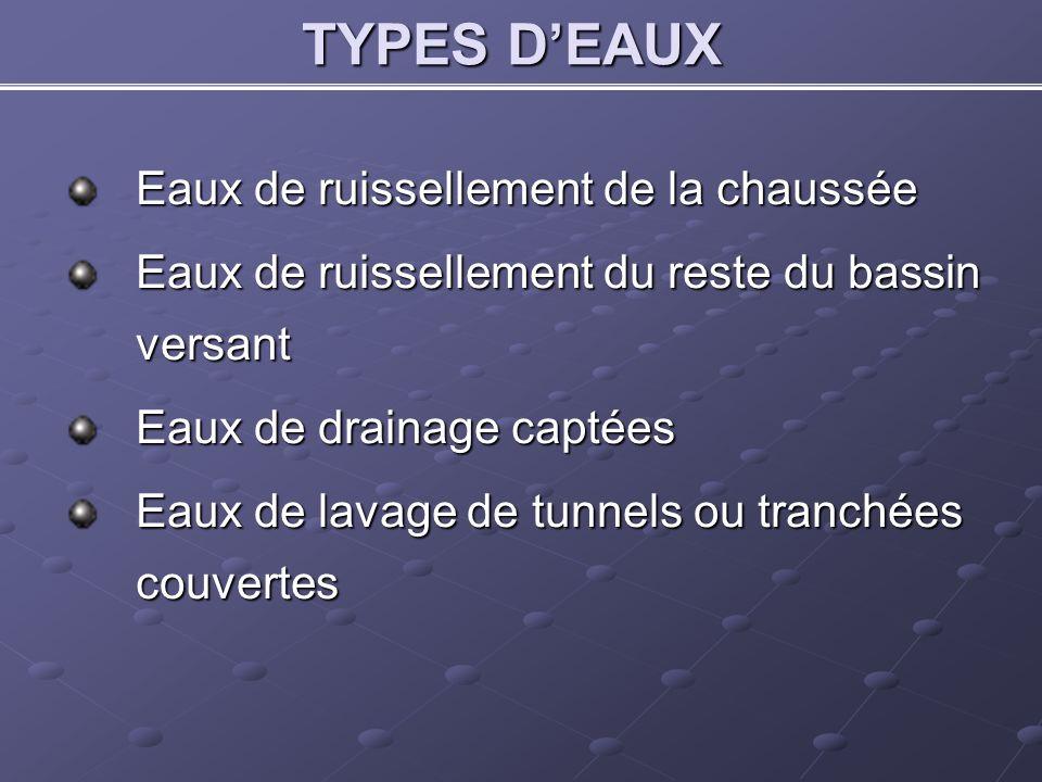 TYPES D'EAUX Eaux de ruissellement de la chaussée