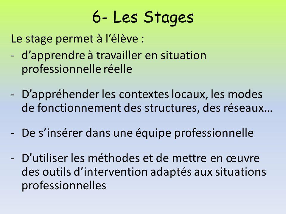 6- Les Stages Le stage permet à l'élève :