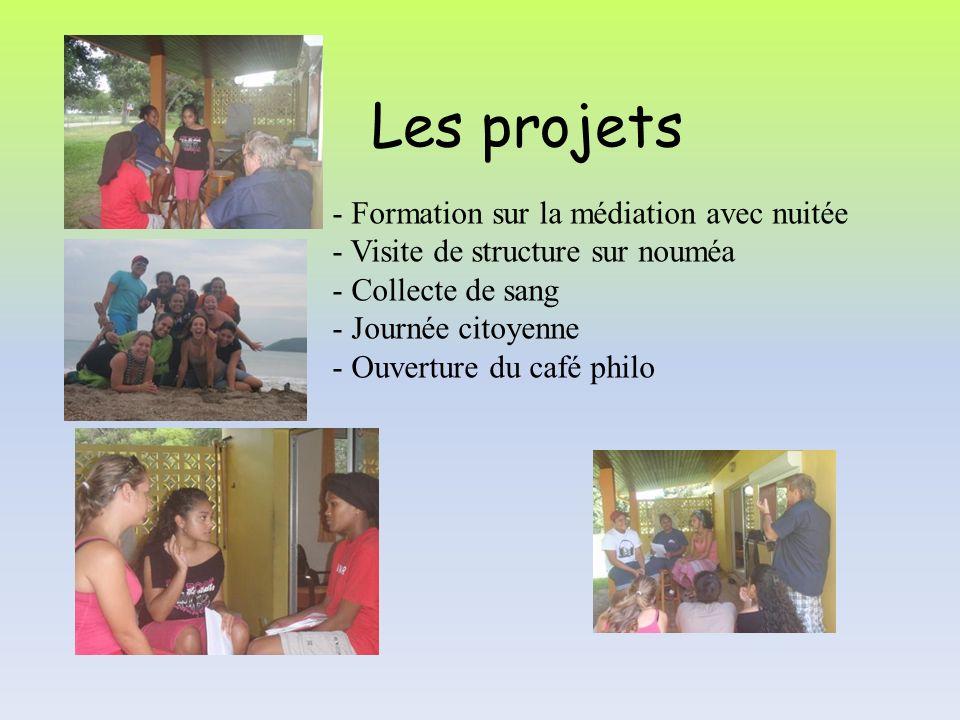 Les projets Formation sur la médiation avec nuitée