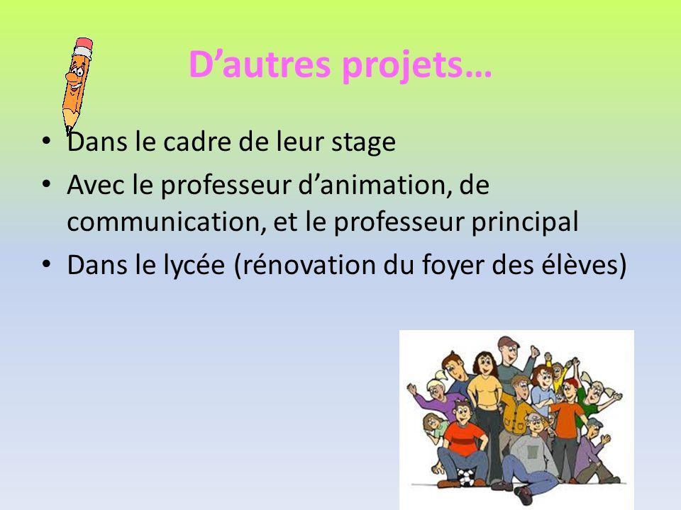 D'autres projets… Dans le cadre de leur stage