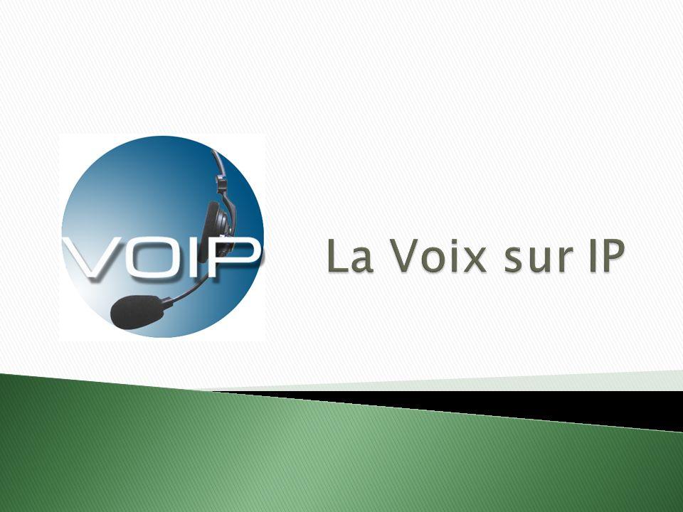 La Voix sur IP