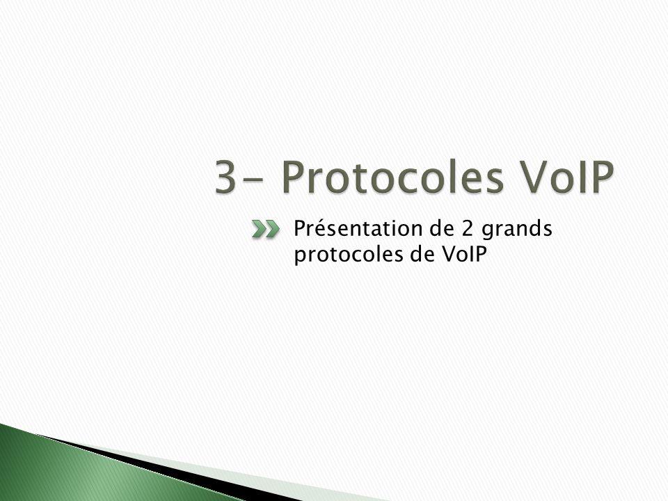 3- Protocoles VoIP Présentation de 2 grands protocoles de VoIP