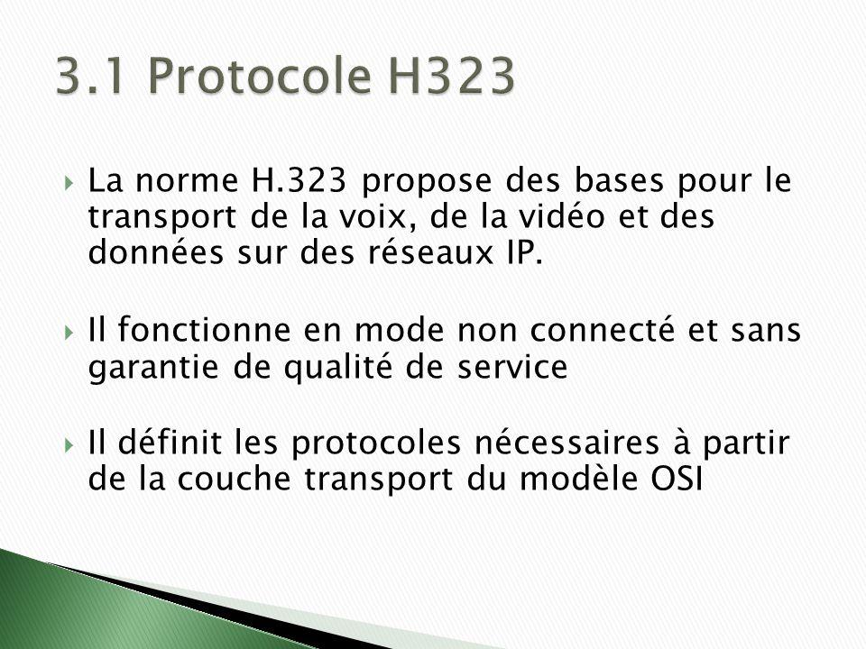 3.1 Protocole H323 La norme H.323 propose des bases pour le transport de la voix, de la vidéo et des données sur des réseaux IP.