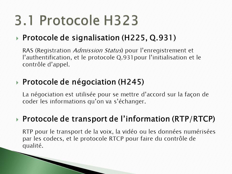 3.1 Protocole H323 Protocole de signalisation (H225, Q.931)