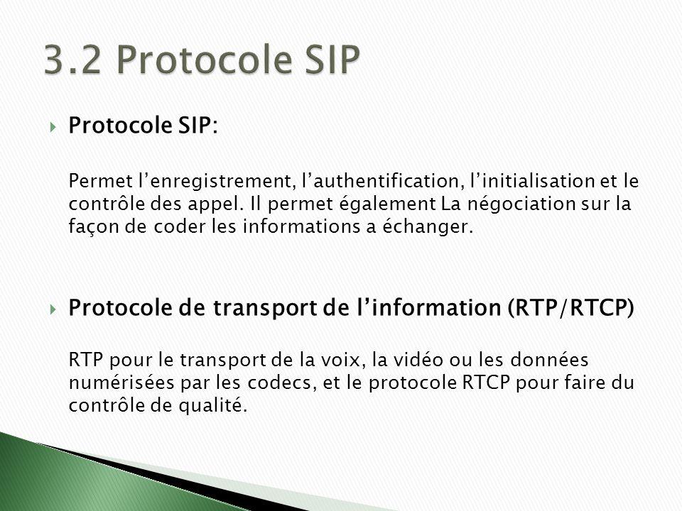 3.2 Protocole SIP Protocole SIP: