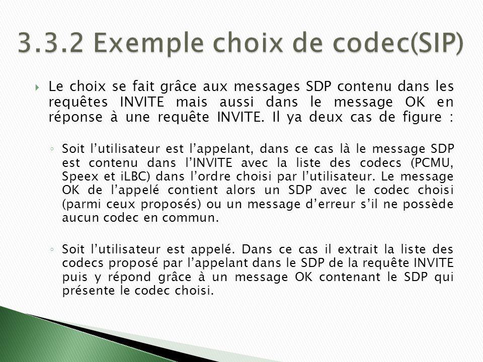 3.3.2 Exemple choix de codec(SIP)