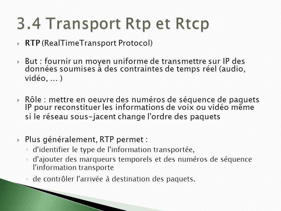 3.4 Transport Rtp et Rtcp RTP (RealTimeTransport Protocol)