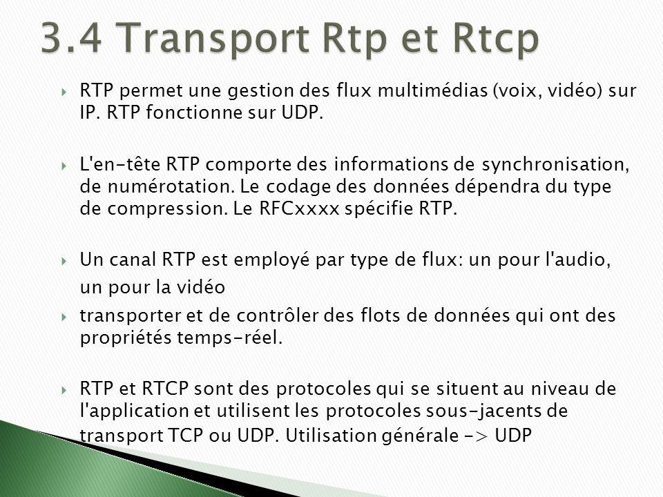3.4 Transport Rtp et Rtcp RTP permet une gestion des flux multimédias (voix, vidéo) sur IP. RTP fonctionne sur UDP.
