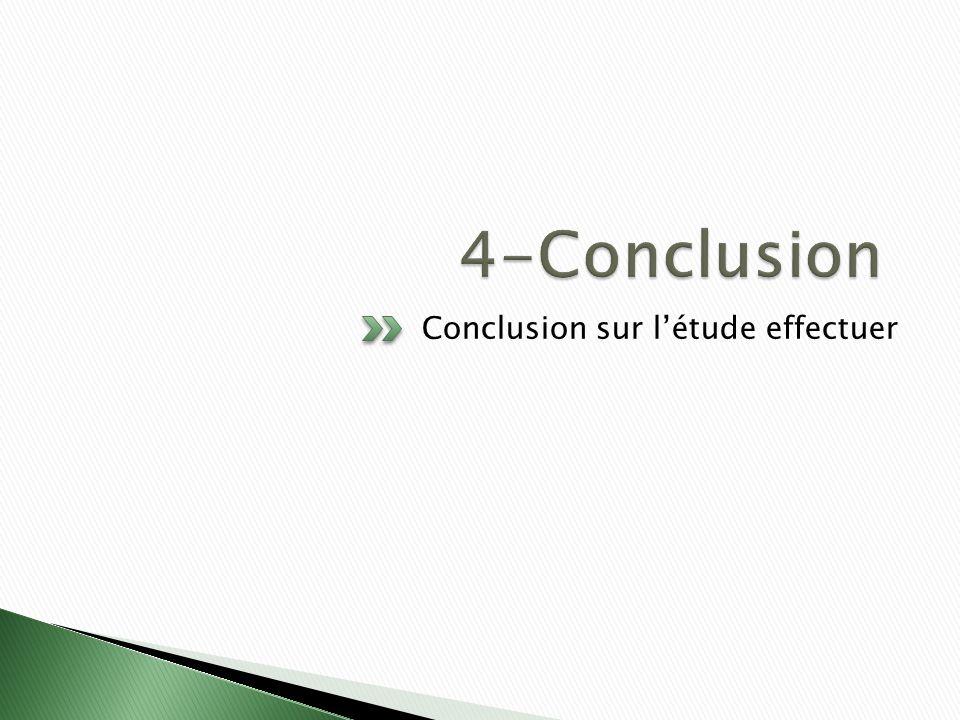 4-Conclusion Conclusion sur l'étude effectuer