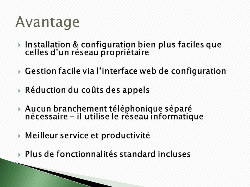 Avantage Installation & configuration bien plus faciles que celles d'un réseau propriétaire. Gestion facile via l'interface web de configuration.