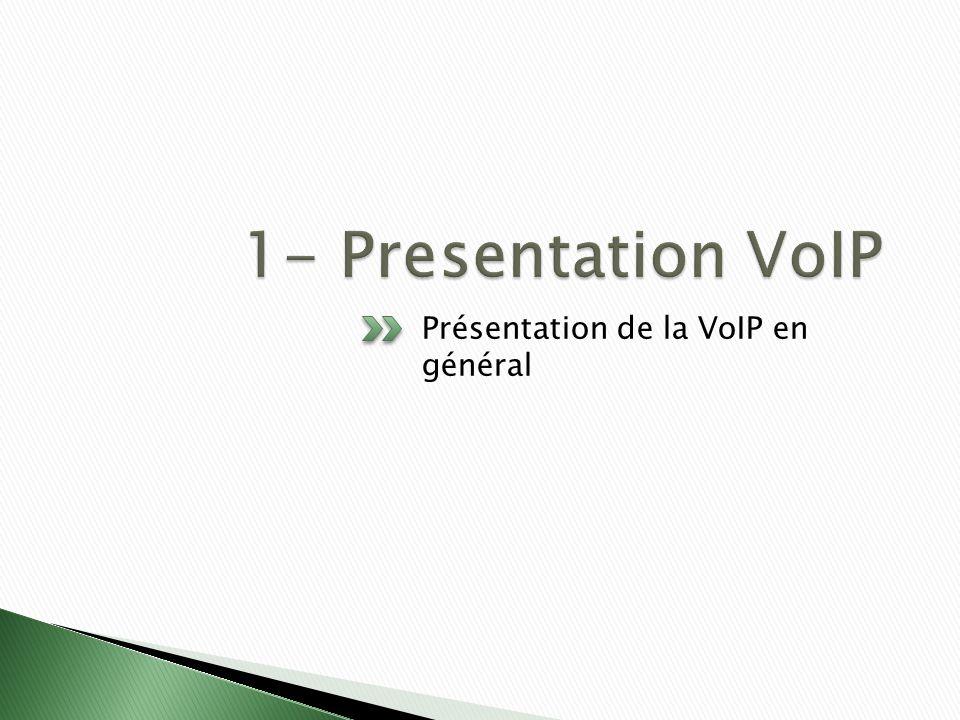 1- Presentation VoIP Présentation de la VoIP en général