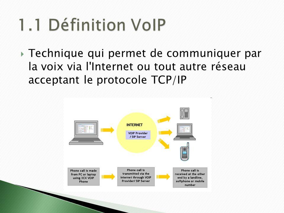 1.1 Définition VoIP Technique qui permet de communiquer par la voix via l Internet ou tout autre réseau acceptant le protocole TCP/IP.