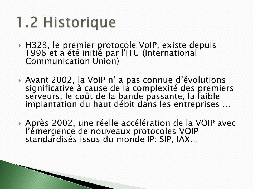 1.2 Historique H323, le premier protocole VoIP, existe depuis 1996 et a été initié par l ITU (International Communication Union)