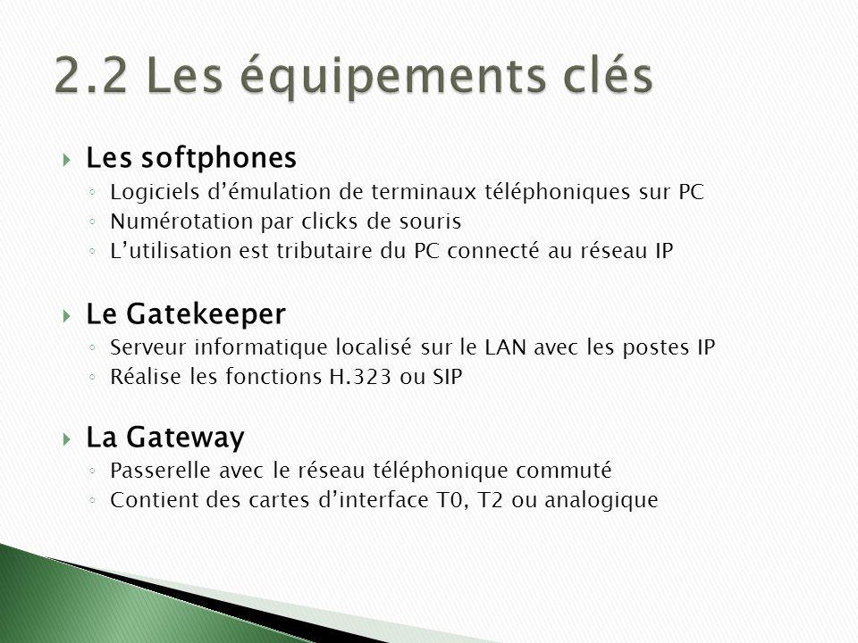 2.2 Les équipements clés Les softphones Le Gatekeeper La Gateway