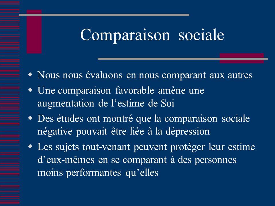 Comparaison sociale Nous nous évaluons en nous comparant aux autres