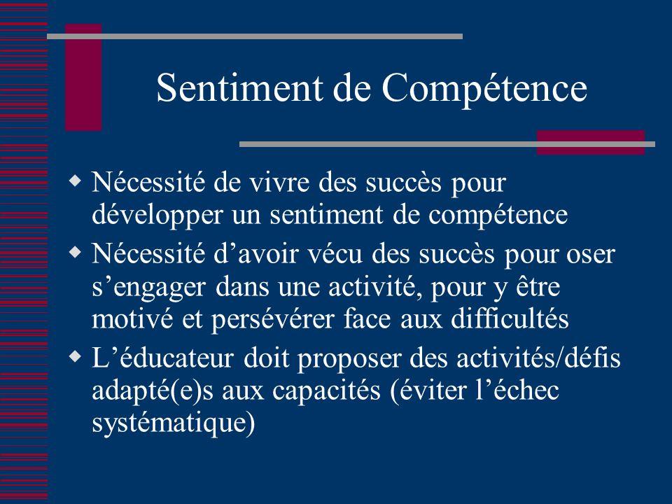 Sentiment de Compétence
