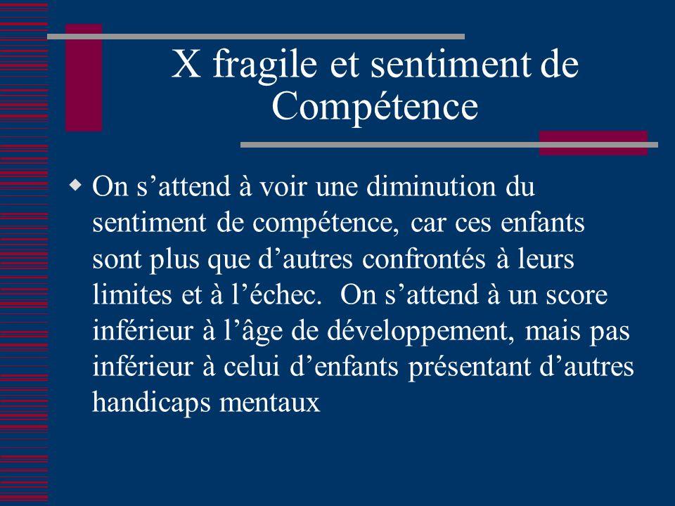 X fragile et sentiment de Compétence