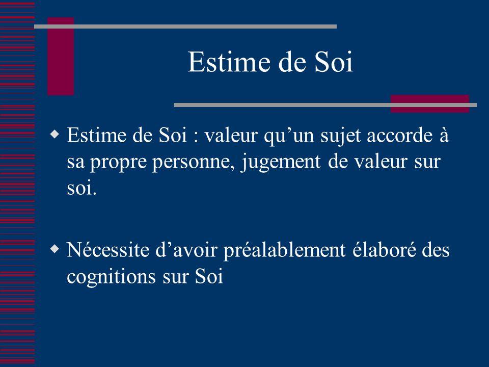 Estime de Soi Estime de Soi : valeur qu'un sujet accorde à sa propre personne, jugement de valeur sur soi.