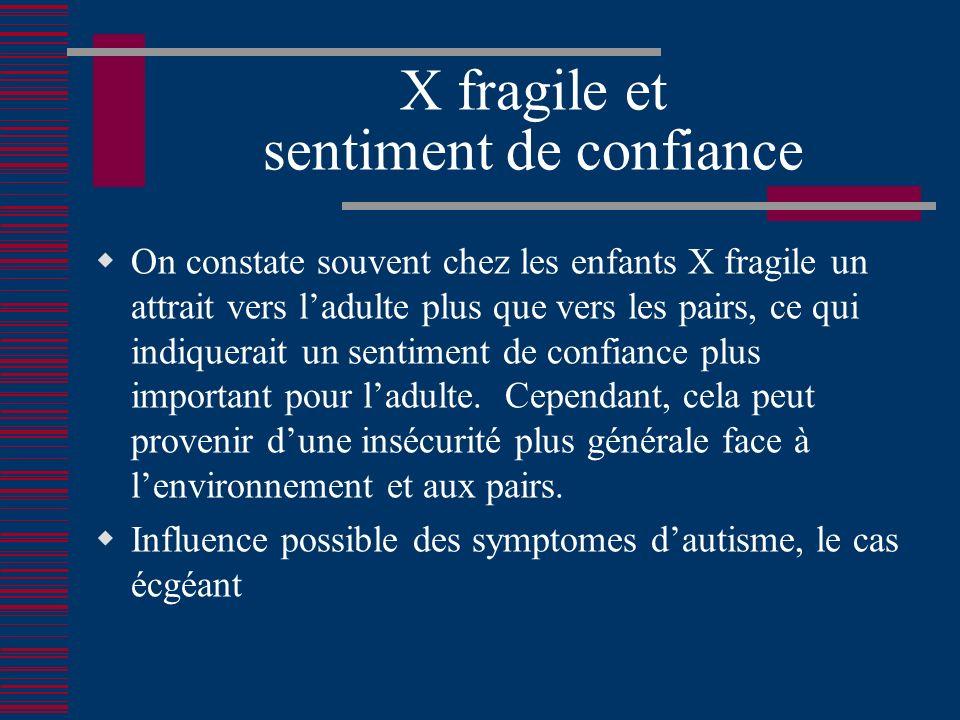 X fragile et sentiment de confiance