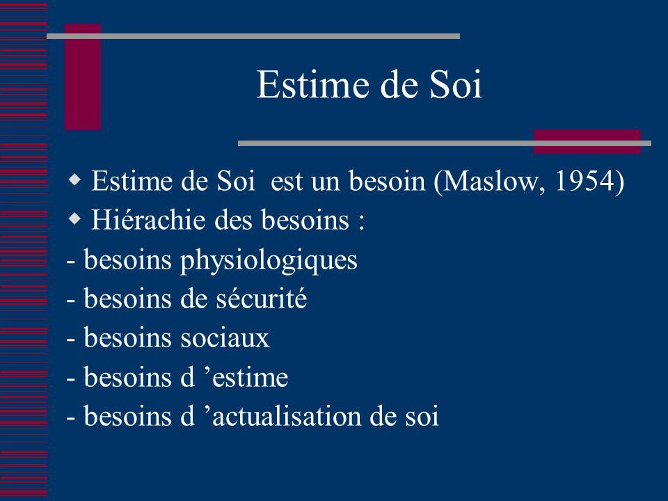 Estime de Soi Estime de Soi est un besoin (Maslow, 1954)