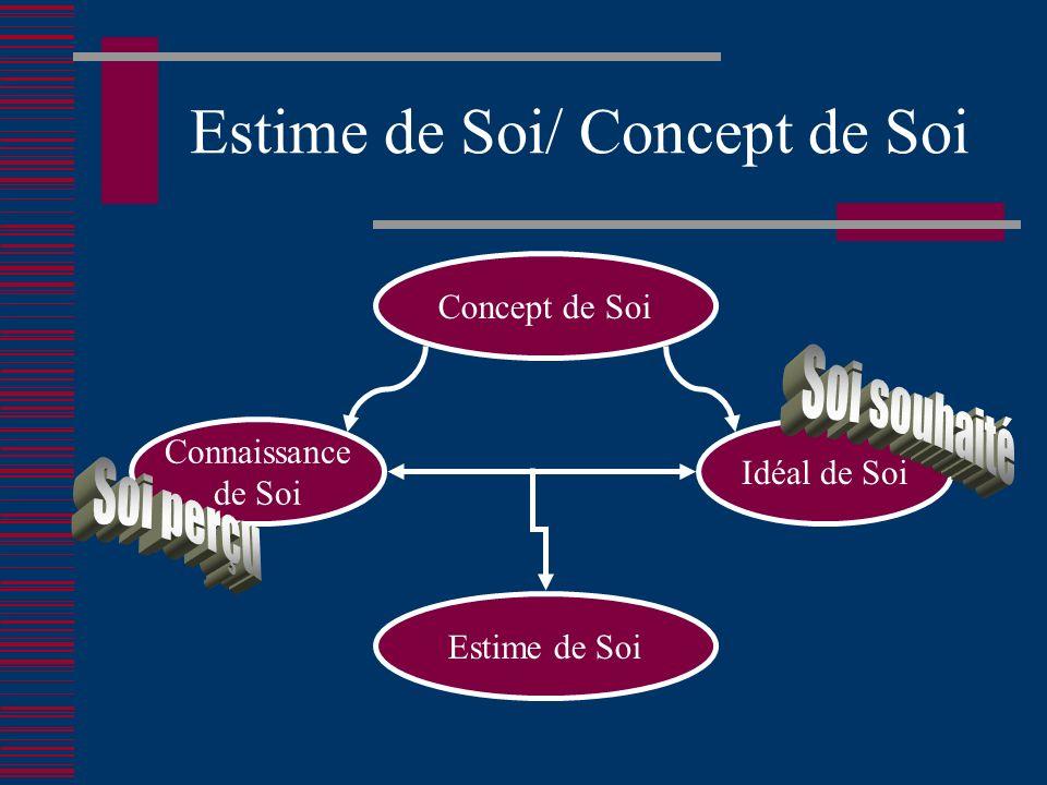 Estime de Soi/ Concept de Soi