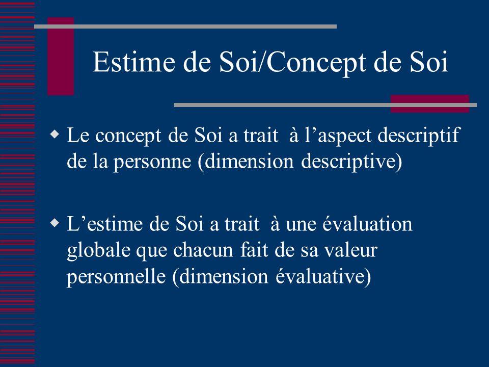 Estime de Soi/Concept de Soi